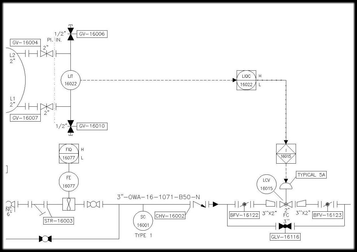 ابزاردقیق و کنترل ولو در P&ID
