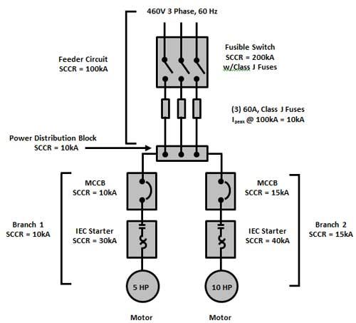 جریان اتصال کوتاه در کلیدهای اتوماتیک