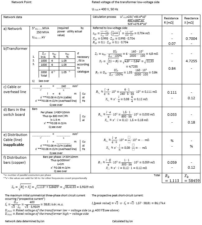 جدول محاسبات اتصال کوتاه