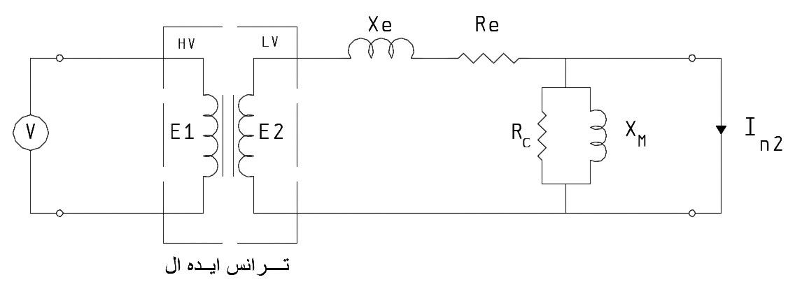 آزمایش اتصال کوتاه ترانسفورماتور