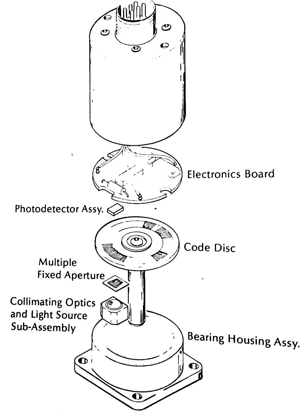 قسمت های مختلف مبدل نوری
