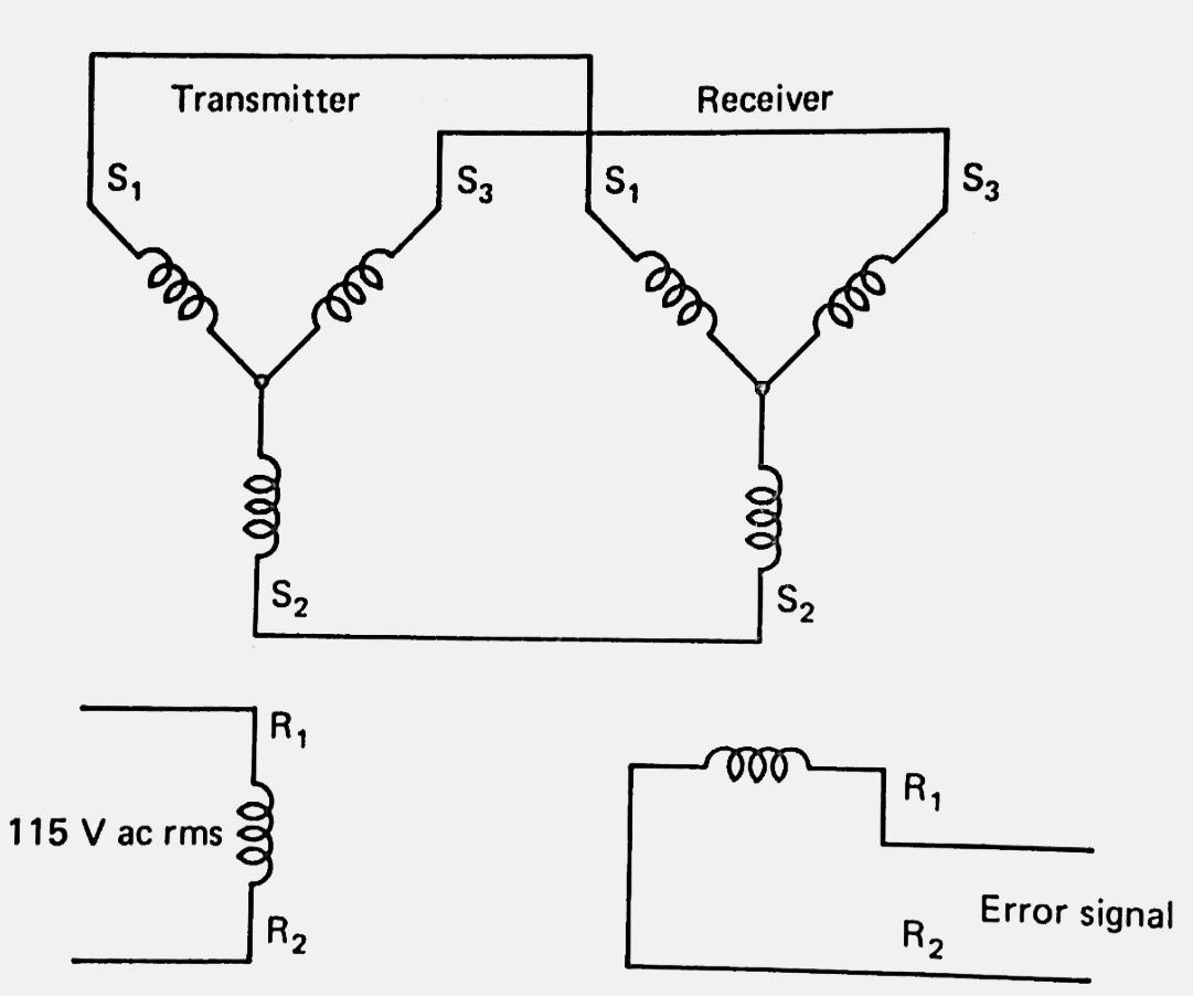 اتصال دو مبدل سینکرو