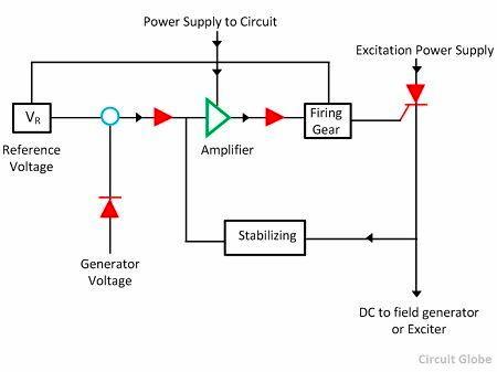 کلید تنظیم ولتاژ