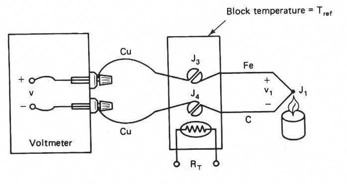 ترمیستور در ترموکوپل
