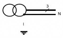 اتصال نول با امپدانس به زمین